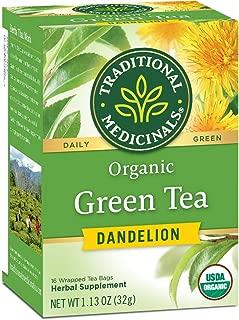 Best green dandelion tea Reviews