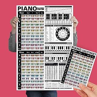 Piano Reference Poster + Piano Chords Cheatsheet