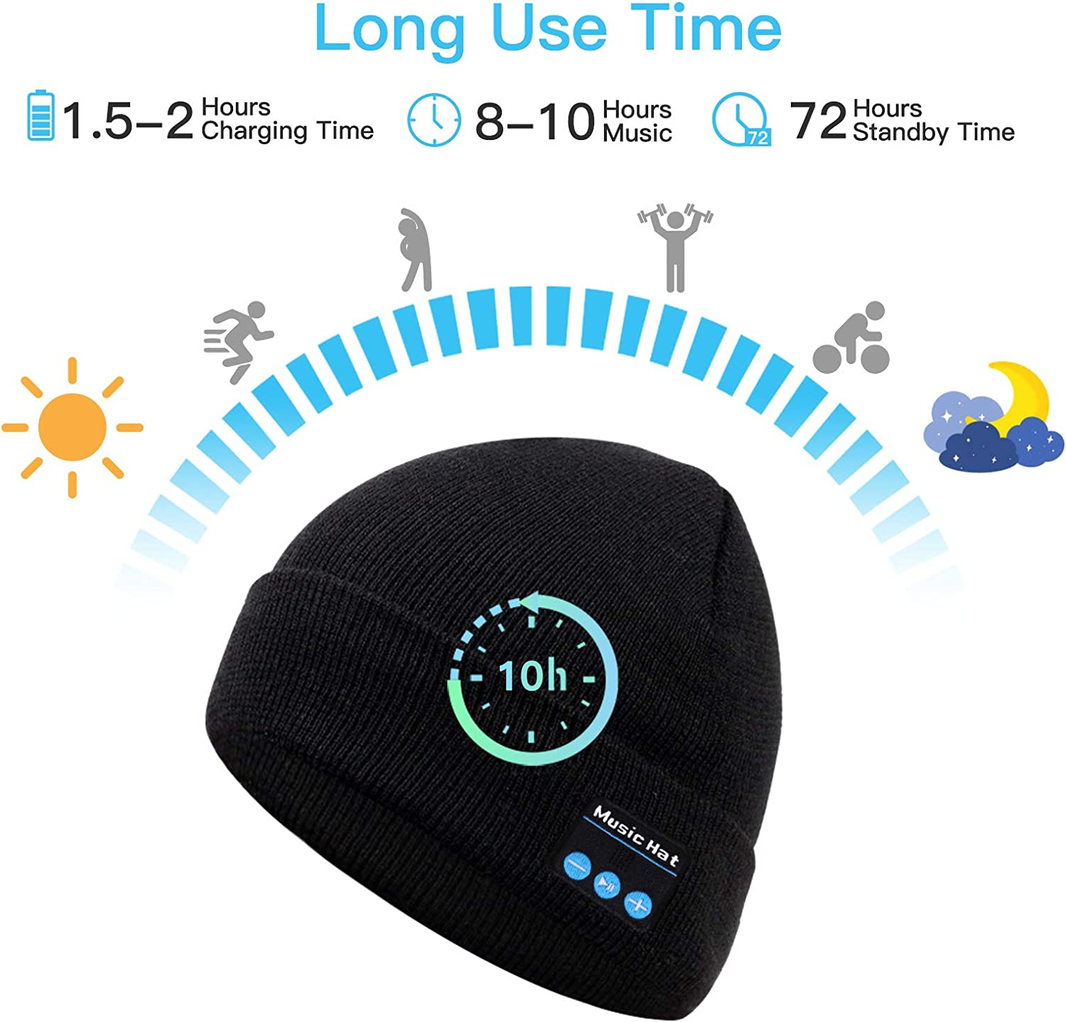 Bluetooth 5.0 Music Beanie, Xmas Gifts for Men Women, Warm Soft Bluetooth Beanie, Winter Knit Hat Cap with Built-in Mic, Stereo Speaker Headphones,Birthday Tech Fashion Gift