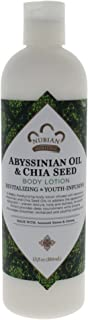 chia seed lotion