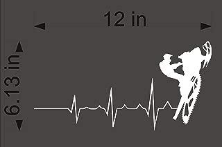 Snowmobile Heartbeat 12