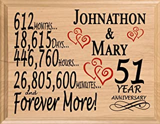 Broad Bay 51 Year Anniversary Sign Personalized 51st Wedding for Wife Husband Couple Him Her