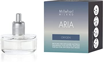 Suchergebnis Auf Für Millefiori Oxygen