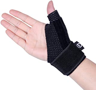 Dr.Welland Reversible Thumb & Wrist Stabilizer splint for BlackBerry Thumb, Trigger..
