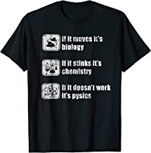 If it Doesn't Work its Physics Science T-shirt