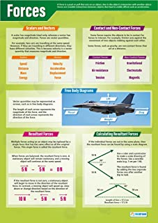 """Forces 