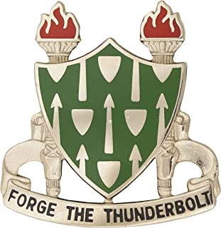 Best forge the thunderbolt Reviews