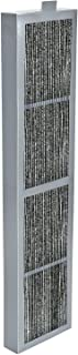 Replacement HEPA Air Filter Compatible with Hunter Part 30973. Fits Total Air Sanitizer Model 30890 30891 30892 30895 30405-1 pk