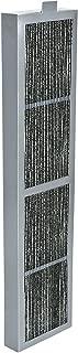 Best total air sanitizer 30890 Reviews