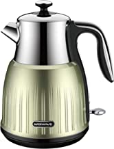 Superwave - Electric Kettle 1.7L SWK668S