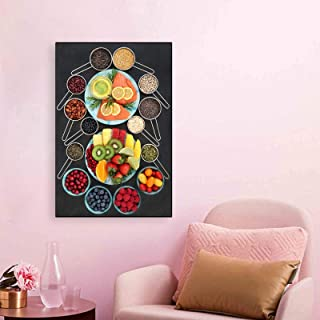 dsajgker Mix Fruits Modern Decor Canvas Painting Kitchen Wall Art Posters Berries Restaurant Picture Artwork Print Poster ...