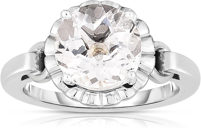 Sterling Silver and Titanium Genuine White Topaz Halo Ring.
