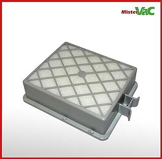 Filtro a lamelle adatto Nilfisk ATTIX 33-2H IC