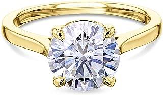 Kobelli 1.9ct Round Forever One Moissanite Solitaire Ring