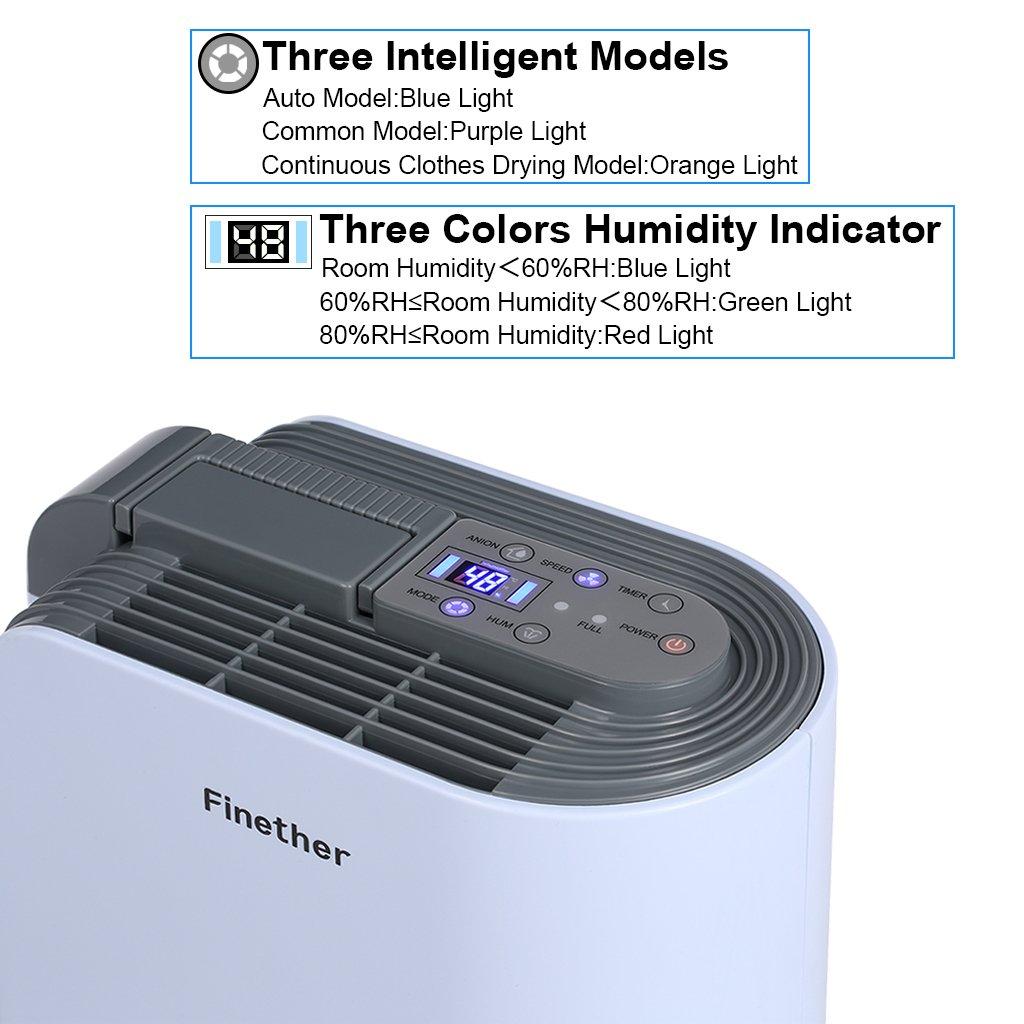Finether-Deshumidifcador Inteligente de 12L/D(Multi-Modelos ...