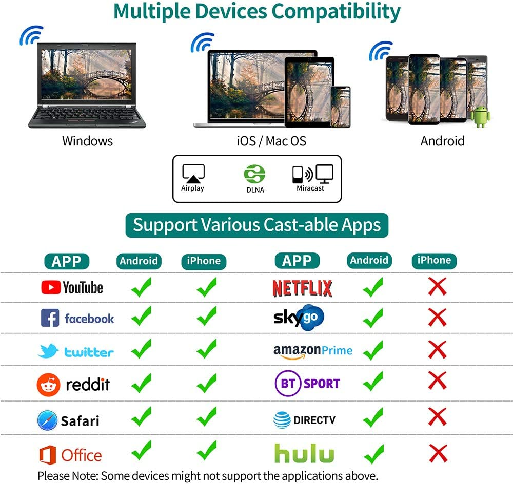PC vers TV moniteur//projecteur MPIO Wireless HDMI Dongle 4K tablette Adaptateur daffichage HDMI WiFi Support Miracast, DLNA, Airplay Streaming pour iPhone//iPad//Android//IOS//Windows//Mac Portable