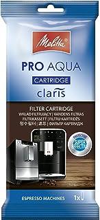 Melitta PRO AQUA filterpatron: Skyddar din helautomatiska kaffemaskin och levererar bättre kaffekvalitet