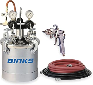 binks pressure pot fluid hose
