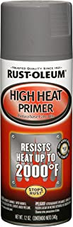 Rust-Oleum 249340 Automotive High Heat Primer Spray Paint, 12 oz, Gray
