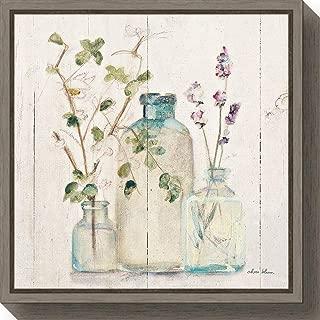 Framed Canvas Wall Art Print Blossoms on Birch V by Cheri Blum 16.00 x 16.00