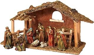 Best bjs nativity scene Reviews