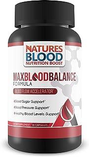 Dr Oz Diabetes Cure Blood Balance