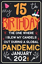 My 15th birthday the one where i blew my candels out during a global pandemic january 2021: 15th birthday gift idea girls ...