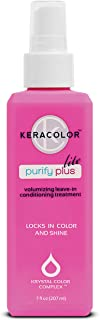 Keracolor Leave in Conditioner for Color Treated Hair with Coconut Oil - Paraben, Gluten and Vegan Free
