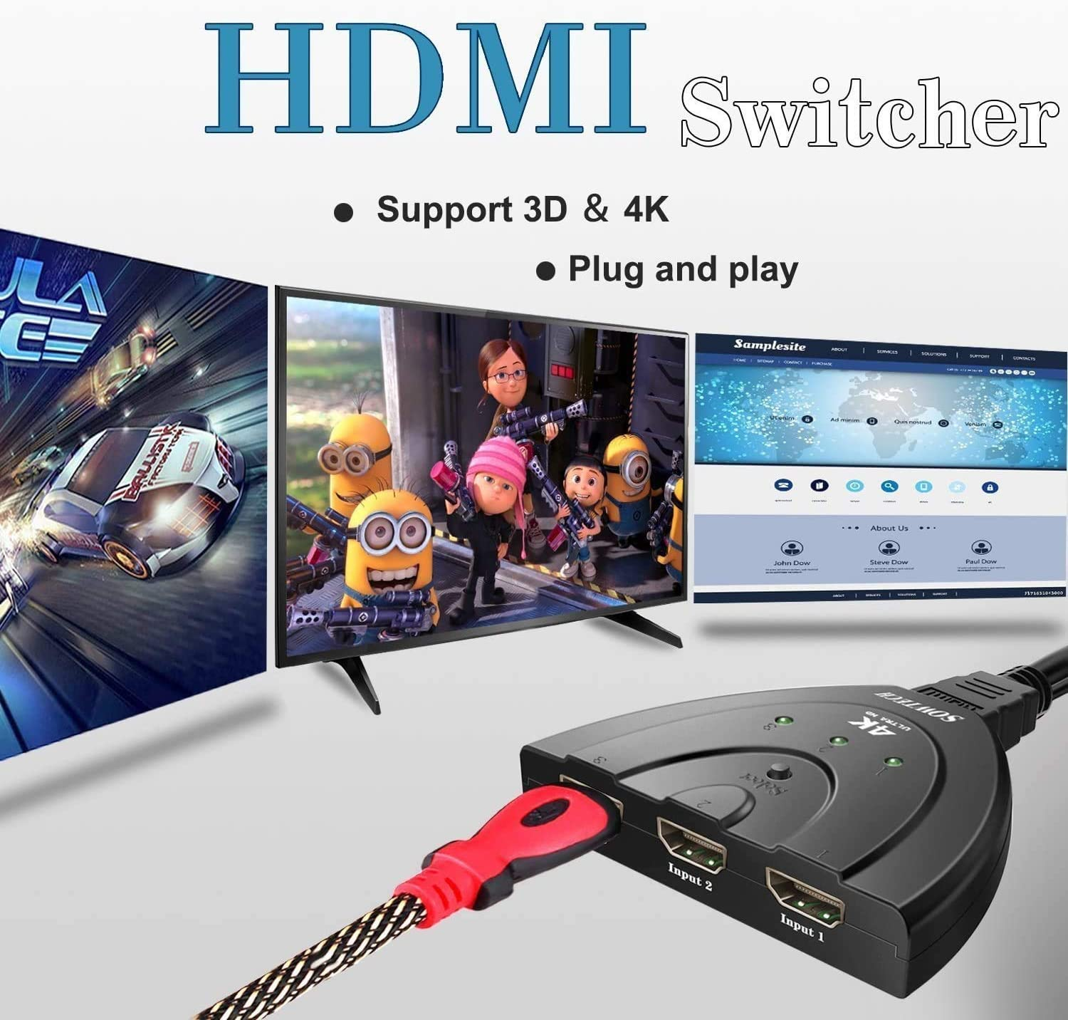 DVD Support 4K 3D 1080P LMZYY HDMI Switch 4K PS3 Blu-Ray Player ...