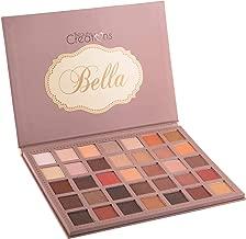 Best bella pro palette Reviews