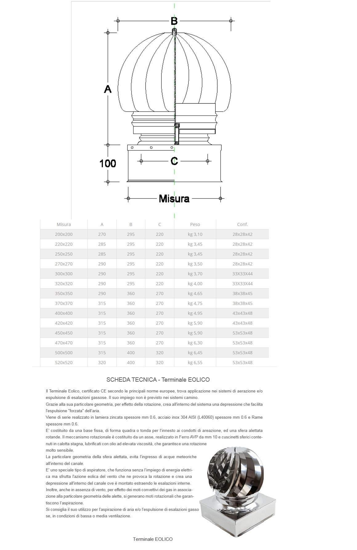 Util.Fer - Caperuza eólica para chimeneas. Caperuza giratoria y ...