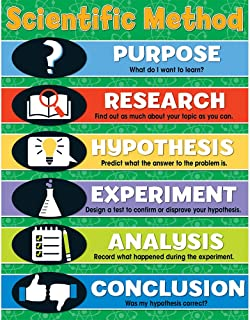 Best scientific method chart Reviews