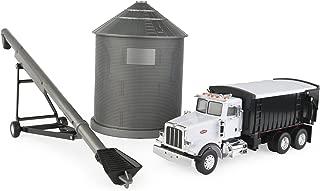 Best farm equipment toys Reviews