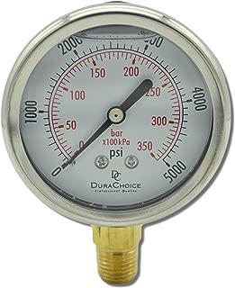 duro gauges