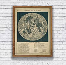 Vintage Full Moon Map Reproduction Print Lunar Astronomy Wall Decor The Moon Artworks Solar System Wall Art Geography Moon Chart Art Wall Hanging Telescopic View of the Moon Home or Office Decor