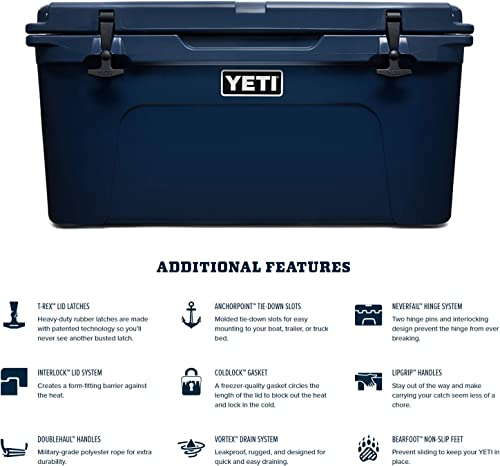 Yeti tundra 65 review - the cooler for outdoor enthusiasts
