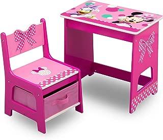 Delta Children Minnie Mouse Kids Wood Desk and Chair Set