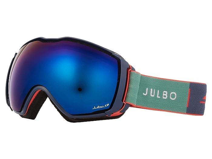 Airflux Blue/Orange/Green