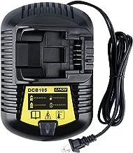 Swidan Li-ion 12V/20V MAX Battery Charger for Dewalt Lithium Ion DCB101 DCB112 DCB105 DCB115 DCB203 DCB205 Compact Drill Driver Battery Packs