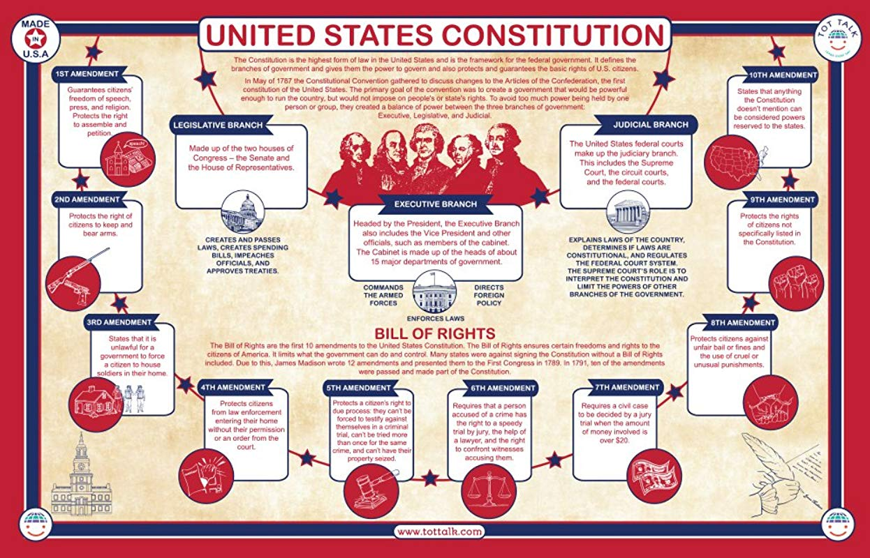 Tot Talk U S Constitution Educational Placemat For Kids Washable And Long Lasting 11