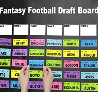 iiSPORT 2019 Fantasy Football Draft Board Kit, 14 Teams and 20 Rounds, Up to 588 Player Stickers - Color Coded & Extra Large, 5 x 4 FT, Black & Blue