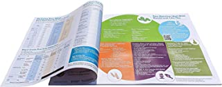 Precise Portions Portion Control Guide & Nutritional Menu Planning Placemat Tablet for Weight Management and Healthy Livin...