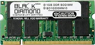 1GB RAM Memory for Apple iBook M9846LL/A (12