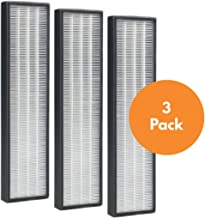True HEPA Replacement For GermGuardian filter C (FLT5250 / FLT5250PT) For AC5000 Series Air Purifiers (Qty 3)