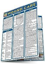 Wound Care (Quick Study: Health)