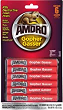 Amdro Gopher Gasser Contains 6 Gassers 0.75oz