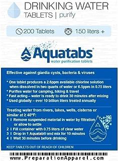 世界ナンバーワン浄水タブレット - アクアタブ