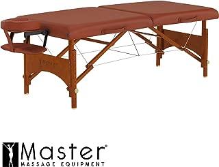 Master Massage 28