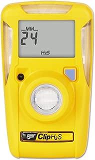 BW Technologies/Honeywell Analytics BWC2-H BW Clip Single-Gas Detector, Hydrogen Sulfide (H2S)