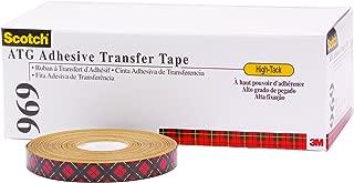 3M T9689696PK Adhesive Transfer Tape, 1/4